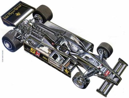 Lotus 78 - carro asa