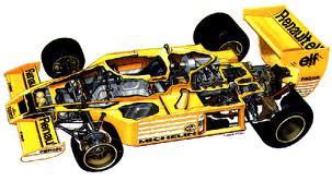 Renault 01 visto em corte.